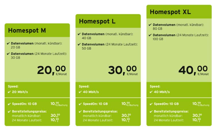 Congstar Homespot Angebot ab dem 29.05.2018