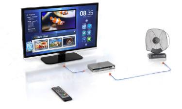 DVB-T2 Empfang (Schema)
