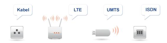 Internet Techniken im Vergleich