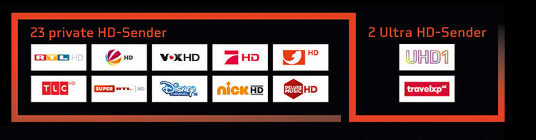 UHD Sender: UHD1 und Travelxp sind Bestandteil von HD+