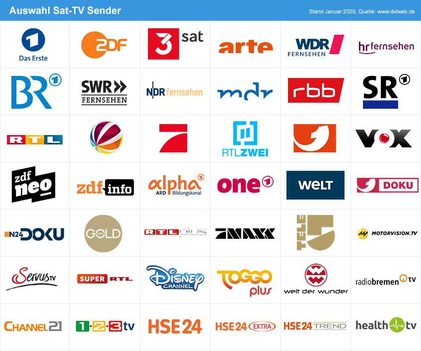 Senderliste SD-Sender in Icons