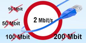 Telekom Drosselung Begrenzung