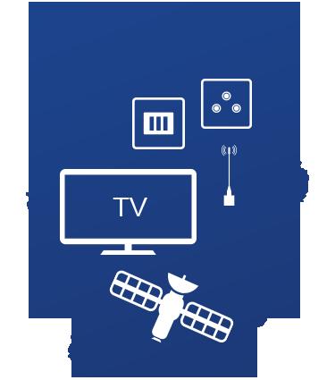 Karte: TV Empfang über Sat, Kabel, IPTV