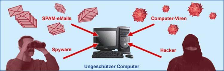Virenschutz - ungeschützter Computer
