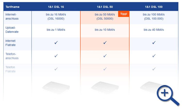 Vorschau Tabelle 1&1 DSL Tarife