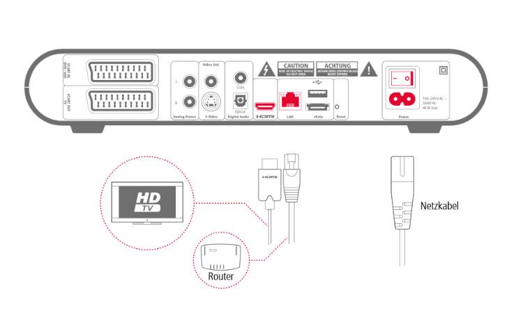 1 1 digital tv das internet fernsehen von 1 1 im test. Black Bedroom Furniture Sets. Home Design Ideas