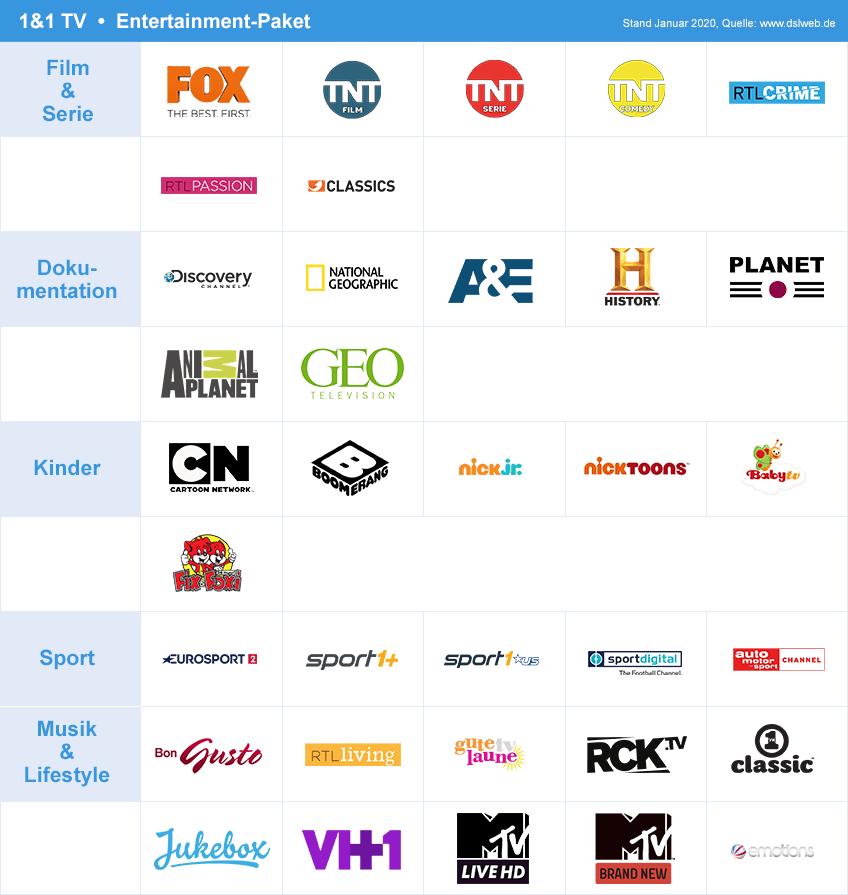 1und1 Digital Tv Senderliste