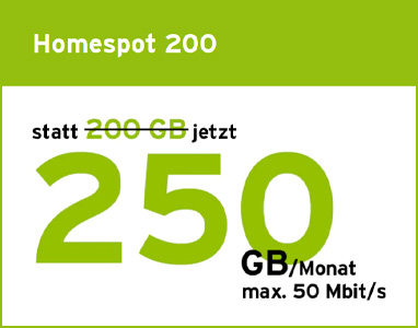 congstar Homespot 200 Angebot