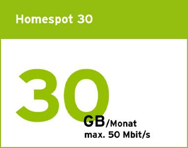 congstar Homespot 30 Angebot