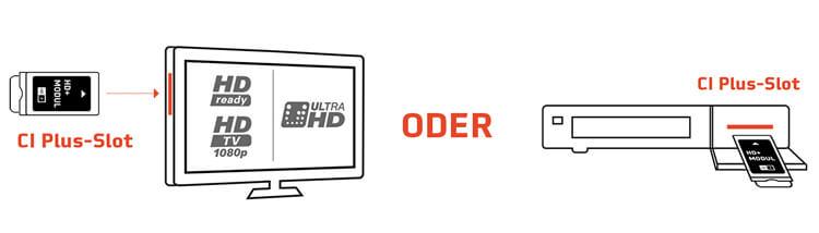 HD+ Receiver und Modul