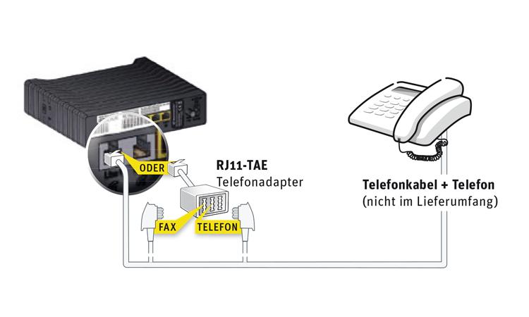 vodafone router preise und funktionen der kabel router. Black Bedroom Furniture Sets. Home Design Ideas