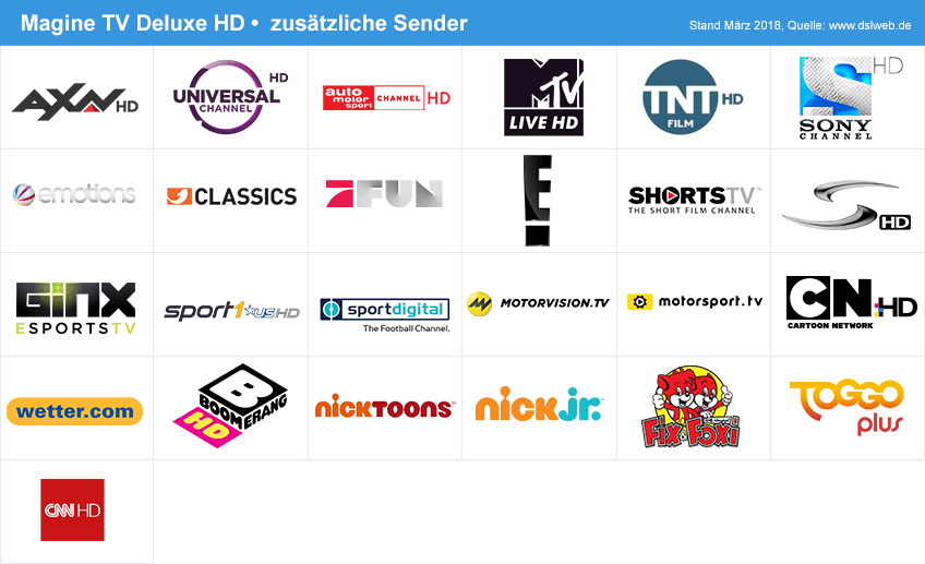 Sendergrafik: Magine TV Deluxe HD Sender
