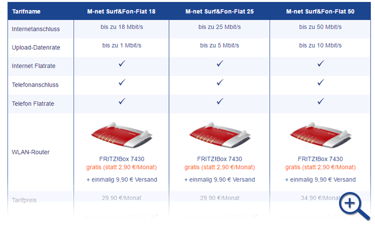 M-net DSL Tariftabelle Vorschau