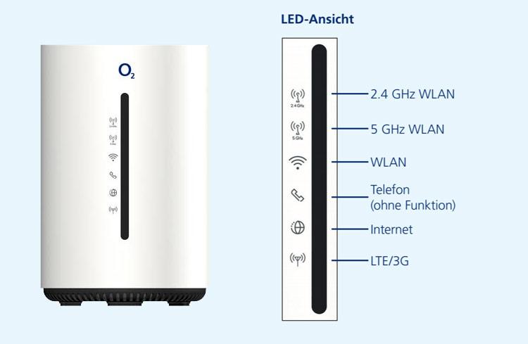 O2 Homespot Lte Router Per Wlan Mit Bis Zu 225 Mbits Ins