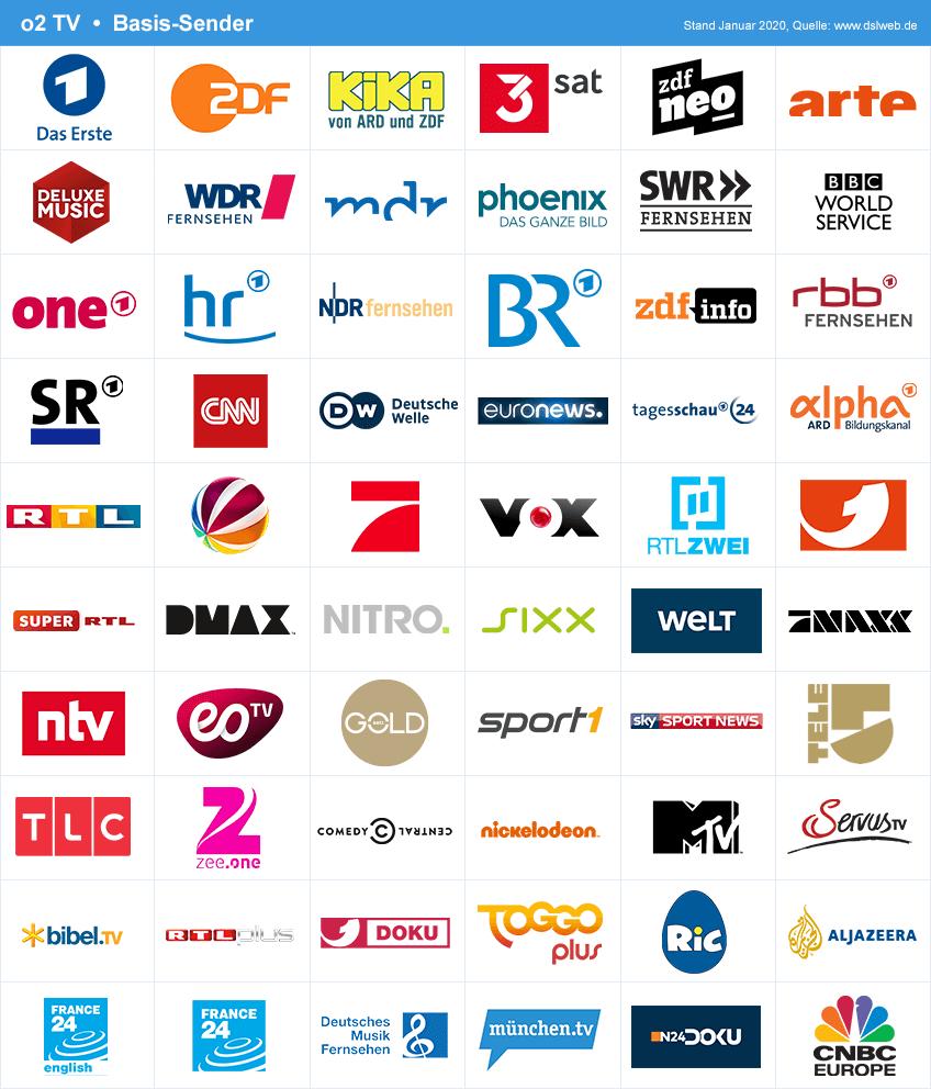 Alle Tv Sender