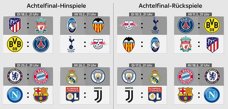 Übersicht Champions League Viertelfinals 2020