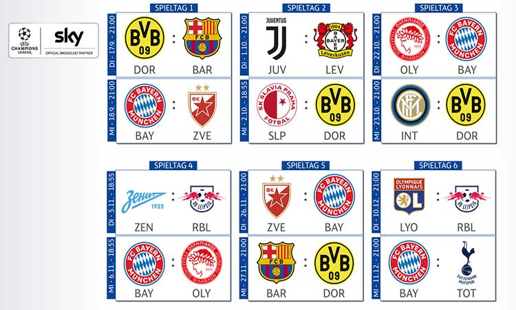 Spieltage Champions League