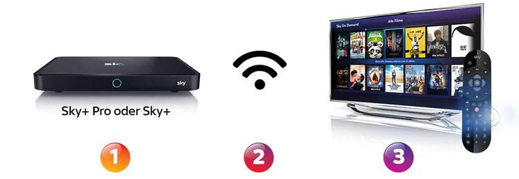 Sky on Demand - Receiver mit dem WLAN verbinden