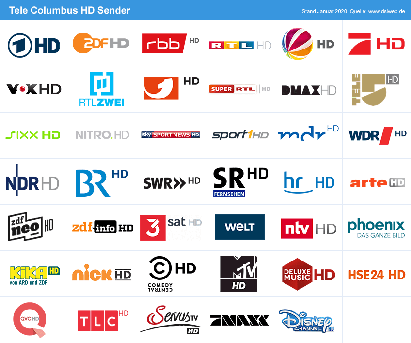 """Sender Tele Columbus mit """"HD Einsteiger"""""""