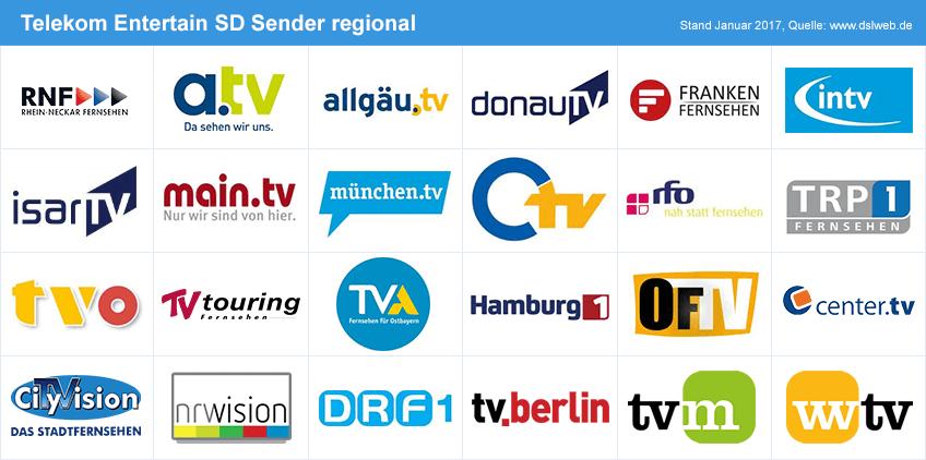 Telekom Entertain Sendergrafik regionale SD Sender