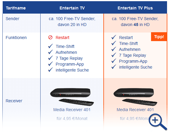 Telekom Entertain Tarife - Vorschau der Tariftabellen