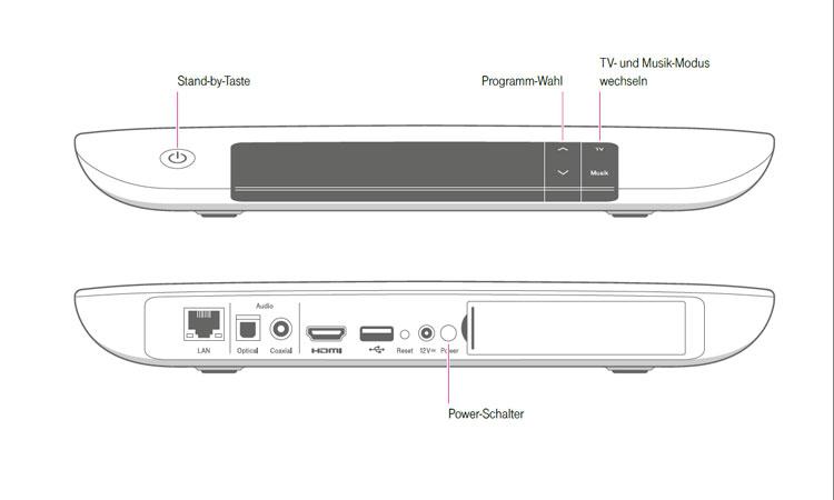 Schema: Telekom Media Receiver 400 - Front und Rückseite