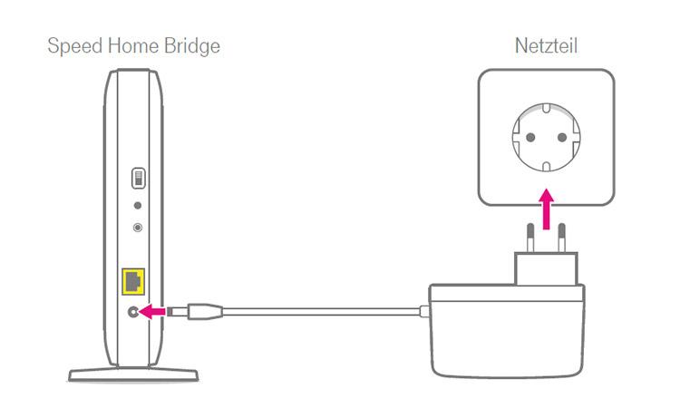 Telekom Speed Home Bridge - Netzteil anschließen