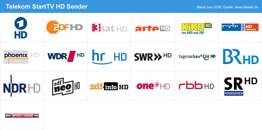 Telekom Start TV: Diese HD Sender sind inklusive