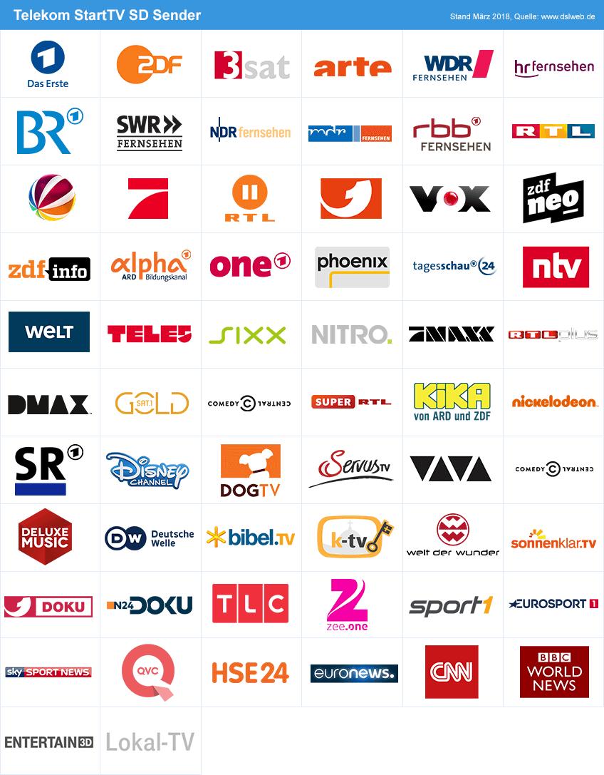 Telekom Start TV: Enthaltene SD Sender