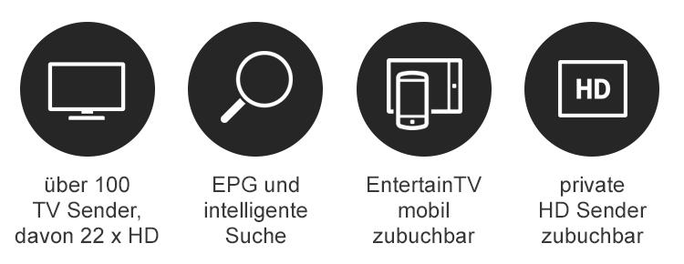 Die Vorteile von Telekom StartTV im Überblick