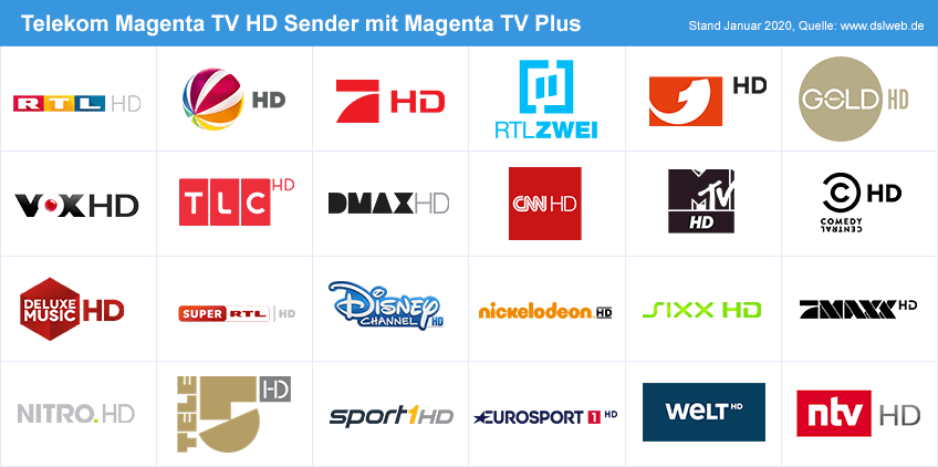 Telekom Magenta TV - HD Sender