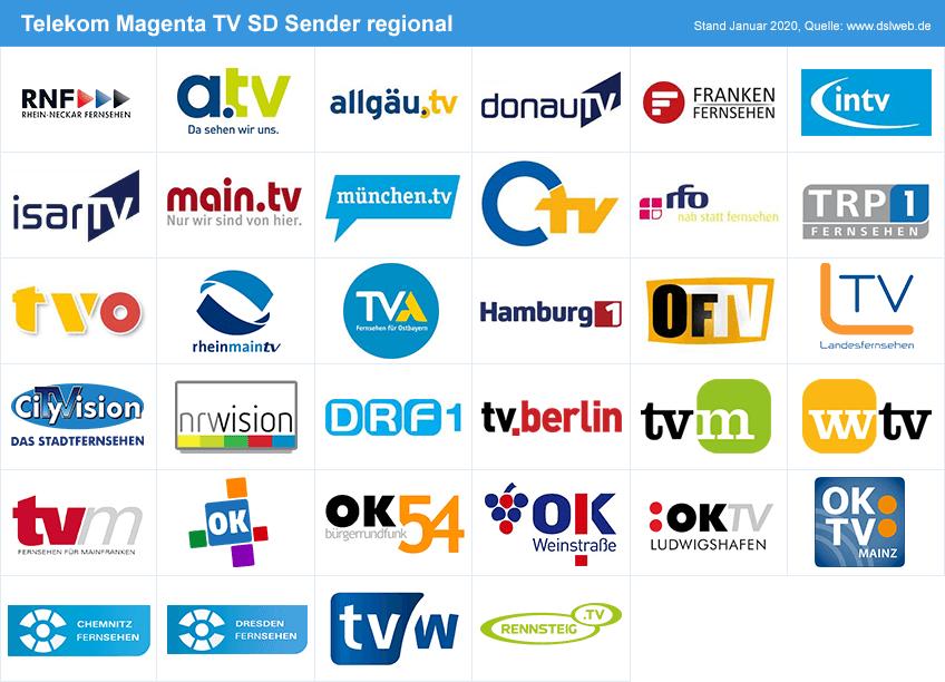 magenta tv senderliste