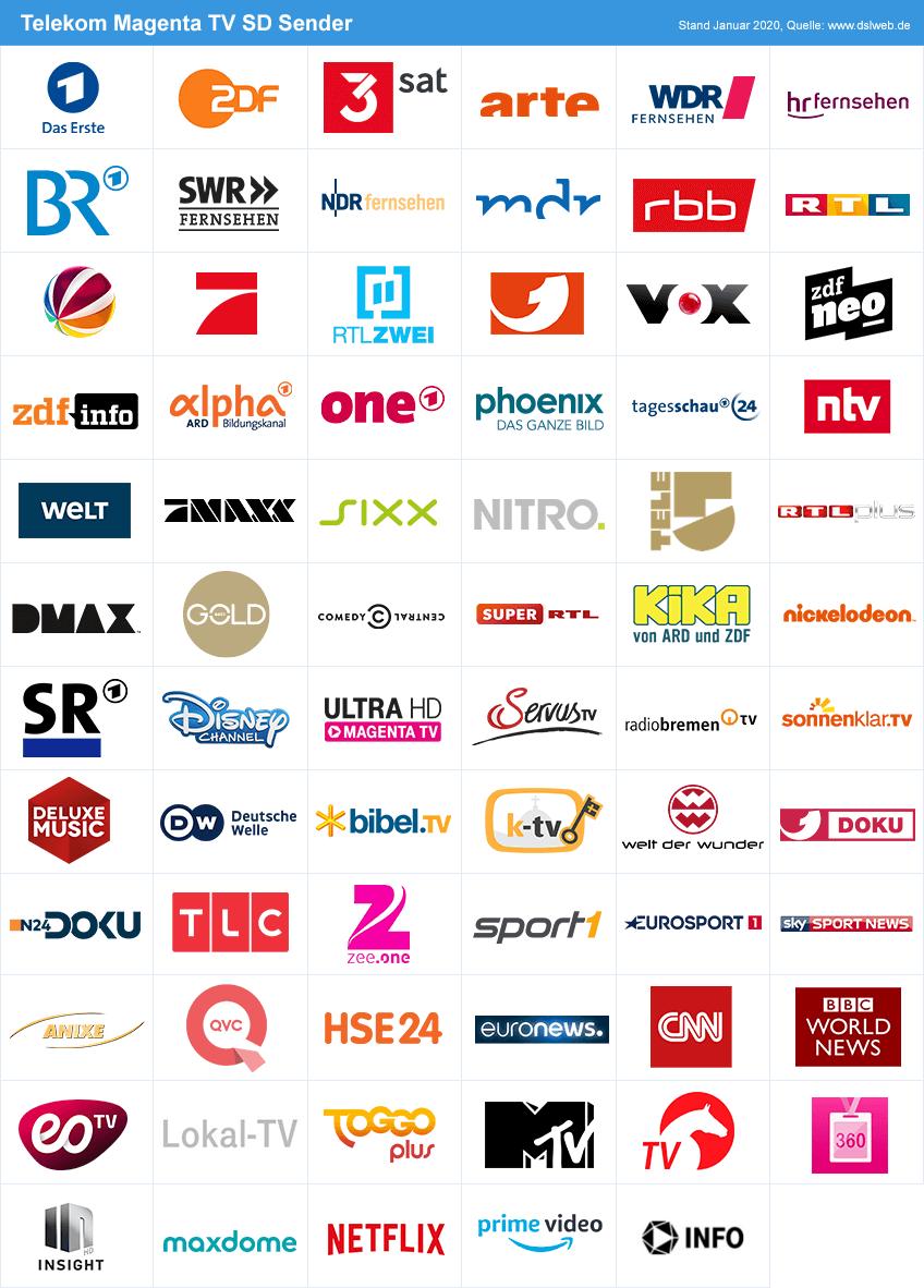 Telekom Magenta TV HD Sender