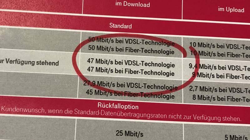 Telekom DSL im Speedtest