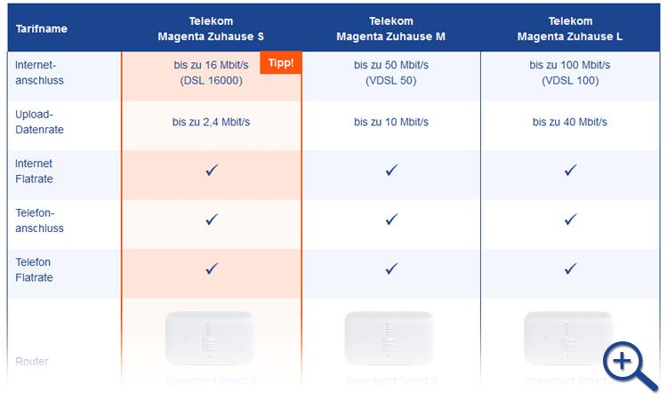 Telekom DSL Magenta Zuhause Tarife - Vorschau der Tariftabellen