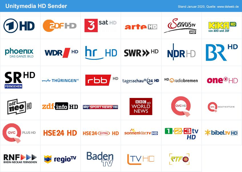 Unitymedia freie HD Sender