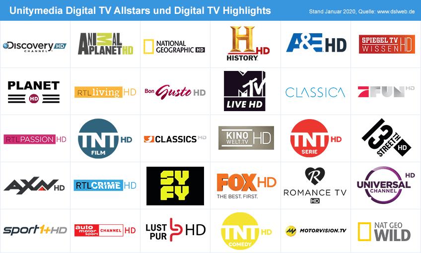 HD Sender bei Unitymedia DigitalTV Allstars