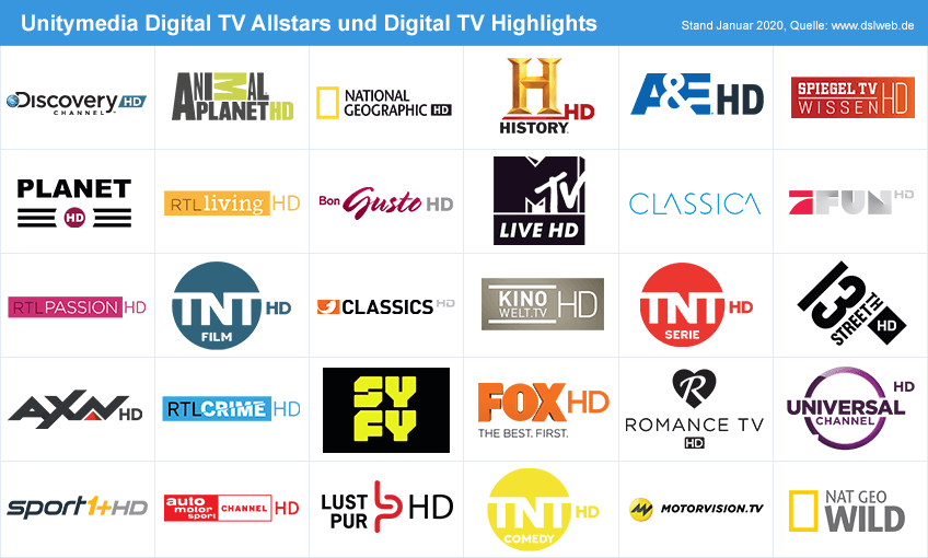 Unitymedia Allstars
