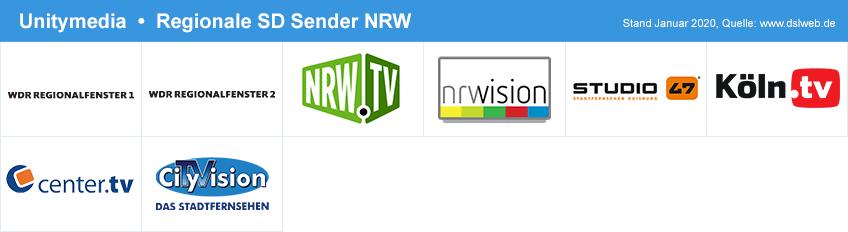 Zusätzliche digitale Sender bei Unitymedia (SD) in Nordrhein-Westfalen