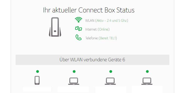 Unitymedia Connect Box: Angeschlossene Geräte