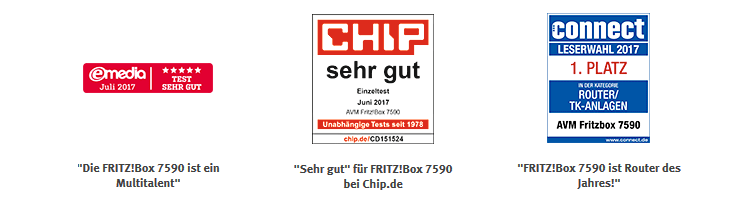 Testwertungen AVM Fritz!Box 7590