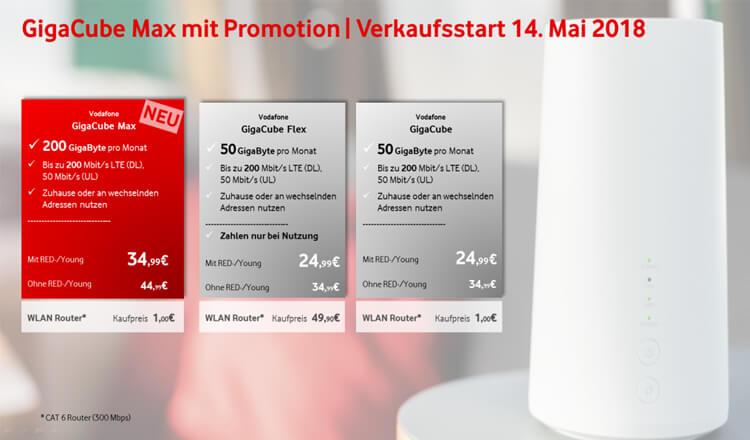 Vodafone Giga Cube Max im Tarifvergleich
