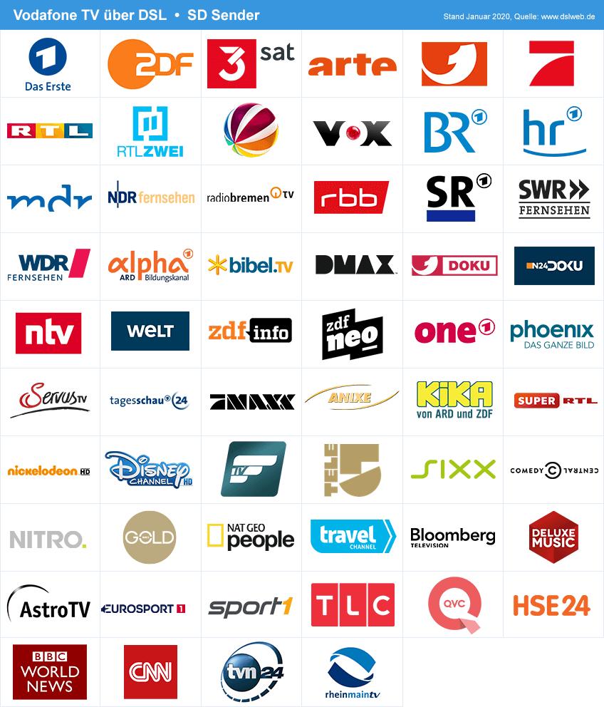 Vodafone TV Sender bei Empfang über DSL (Digital-Sender)