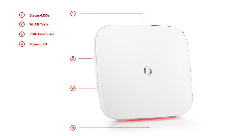 Anschlüsse und Bedienelemente der Vodafone Easybox 804