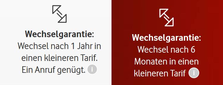 Vodafone Wechselgarantie