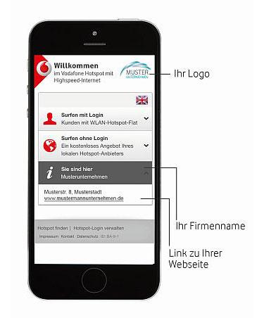 Schaubild: Werbeplatzierungen auf Vodafone Hotspot-Startseite