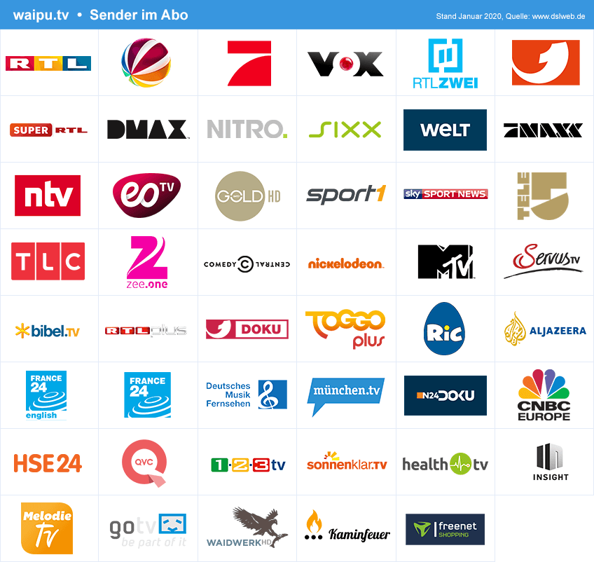 Sendergrafik: Waipu TV Sender für Abonnenten