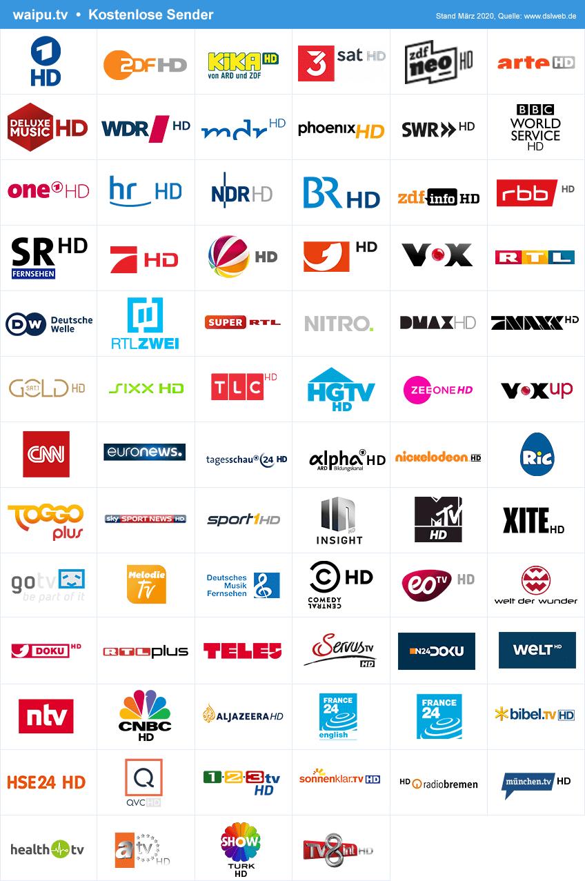 Sendergrafik: Waipu TV Gratis-Sender