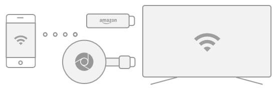 Schaubild: Waipu TV mit Chromecast oder FireTV Stick