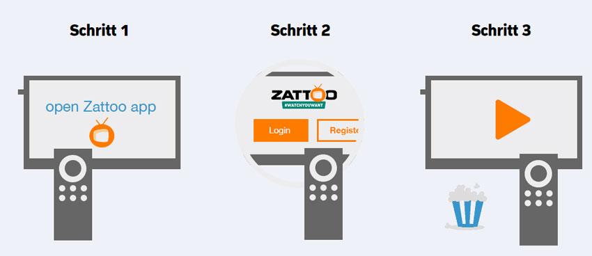Zattoo auf Fire TV einrichten: App laden und öffnen, einloggen, streamen